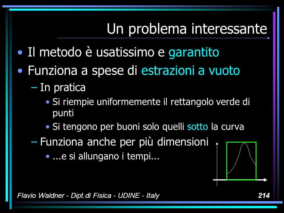 Flavio Waldner - Dipt.di Fisica - UDINE - Italy214 Un problema interessante Il metodo è usatissimo e garantito Funziona a spese di estrazioni a vuoto