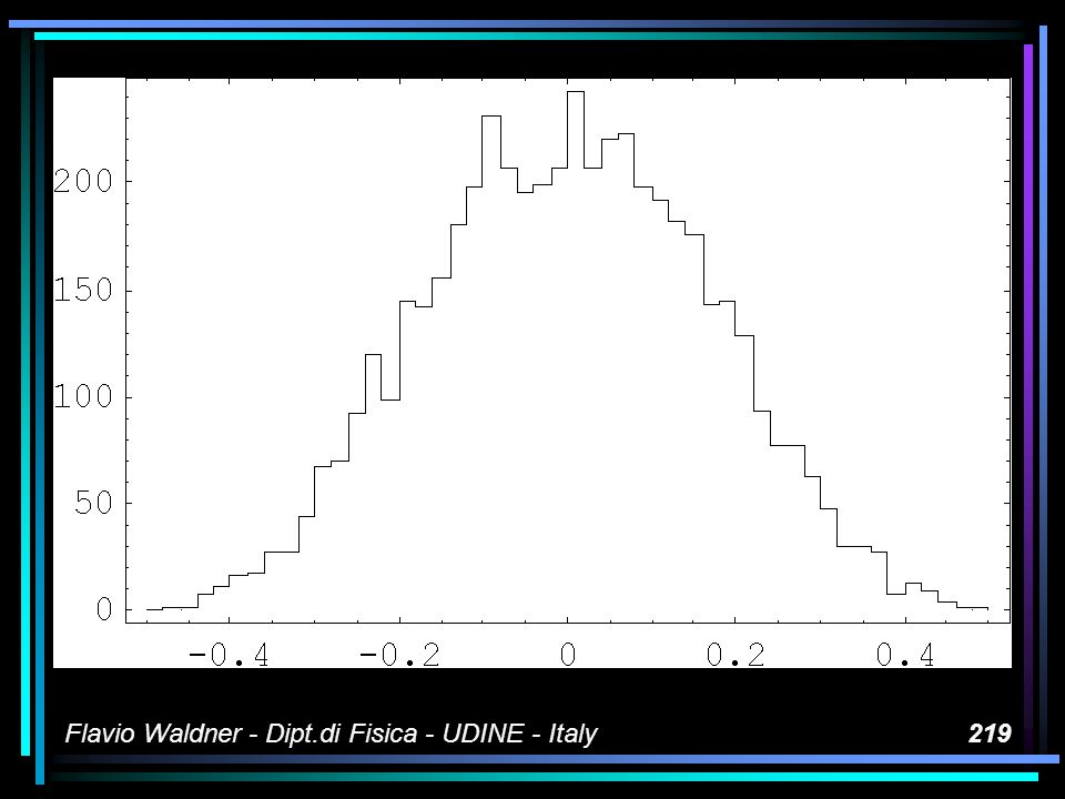 Flavio Waldner - Dipt.di Fisica - UDINE - Italy219