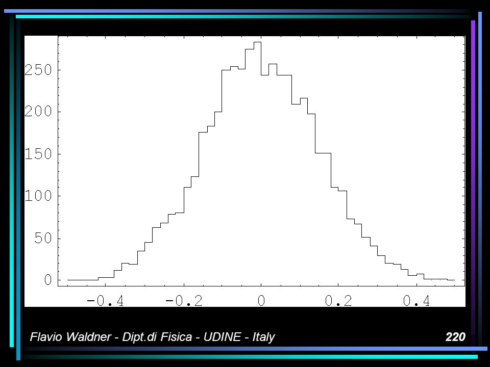 Flavio Waldner - Dipt.di Fisica - UDINE - Italy220