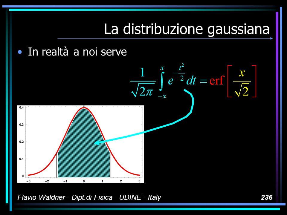 Flavio Waldner - Dipt.di Fisica - UDINE - Italy236 La distribuzione gaussiana In realtà a noi serve