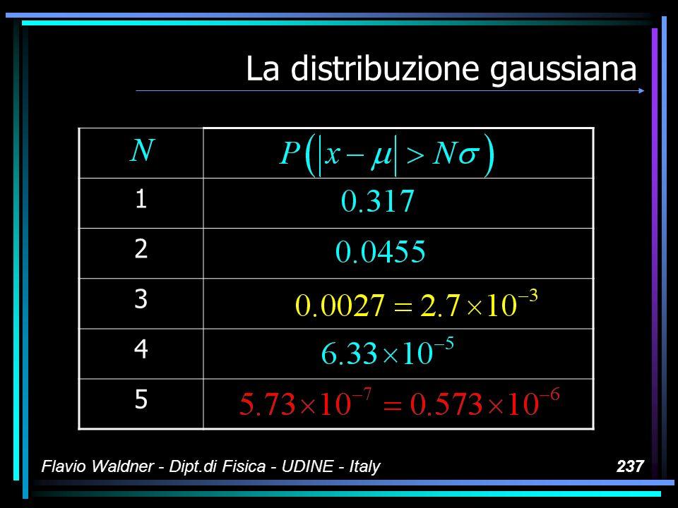 Flavio Waldner - Dipt.di Fisica - UDINE - Italy237 La distribuzione gaussiana 1 2 3 4 5