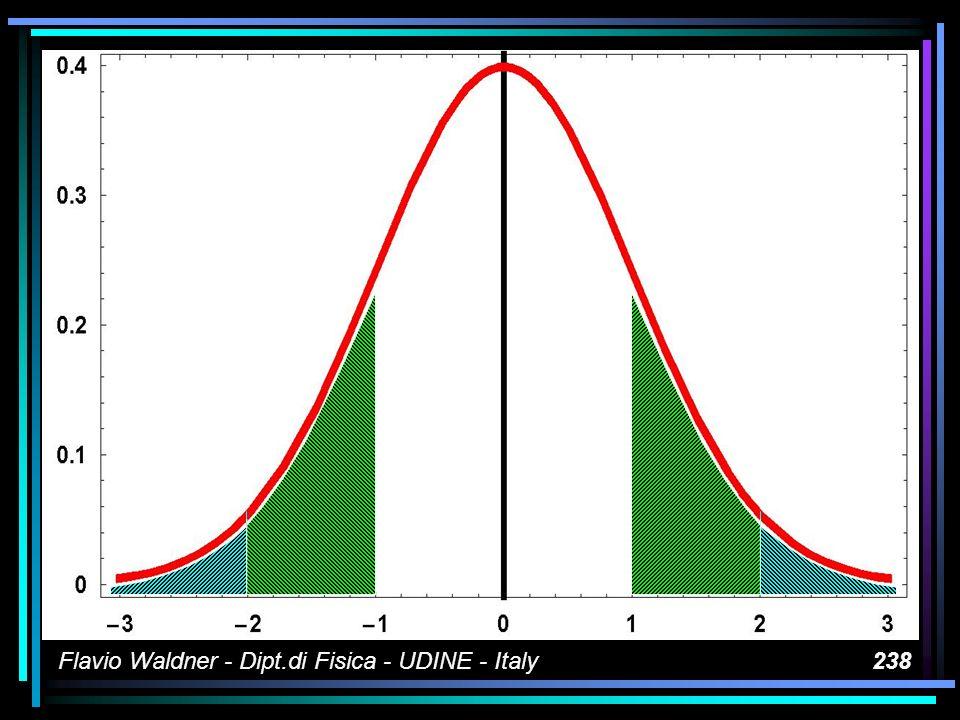 Flavio Waldner - Dipt.di Fisica - UDINE - Italy238