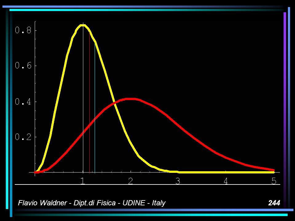 Flavio Waldner - Dipt.di Fisica - UDINE - Italy244