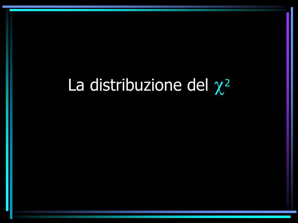 La distribuzione del 2