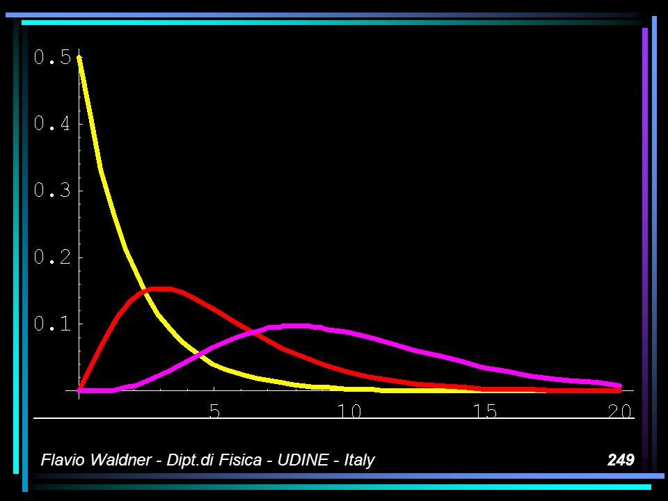 Flavio Waldner - Dipt.di Fisica - UDINE - Italy249