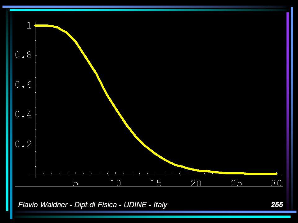Flavio Waldner - Dipt.di Fisica - UDINE - Italy255