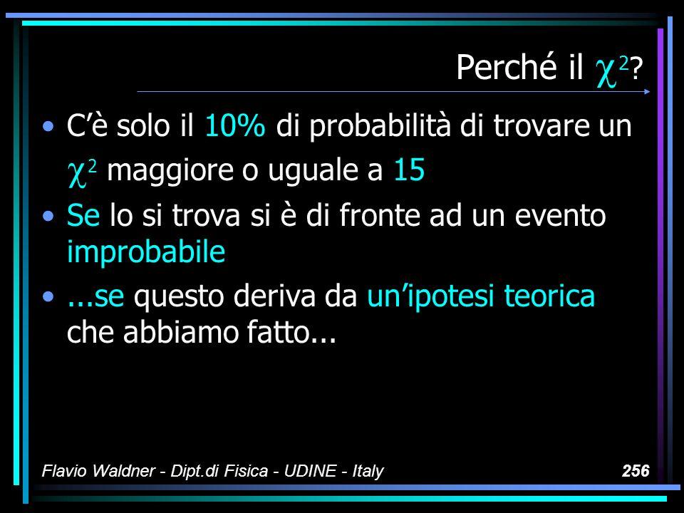 Flavio Waldner - Dipt.di Fisica - UDINE - Italy256 Perché il 2 ? Cè solo il 10% di probabilità di trovare un 2 maggiore o uguale a 15 Se lo si trova s