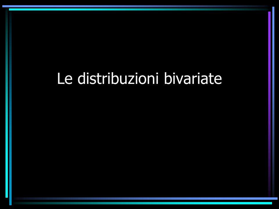 Le distribuzioni bivariate