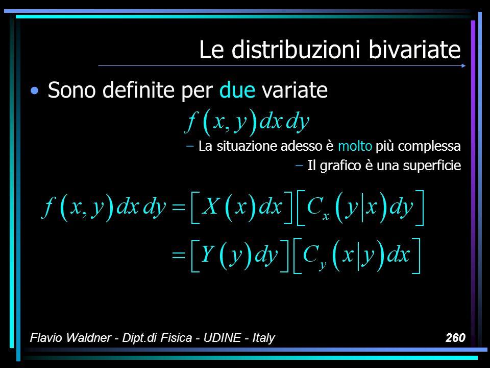 Flavio Waldner - Dipt.di Fisica - UDINE - Italy260 Le distribuzioni bivariate Sono definite per due variate –La situazione adesso è molto più compless