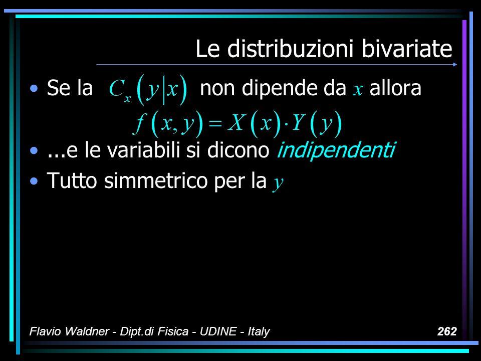 Flavio Waldner - Dipt.di Fisica - UDINE - Italy262 Le distribuzioni bivariate Se la non dipende da x allora...e le variabili si dicono indipendenti Tu