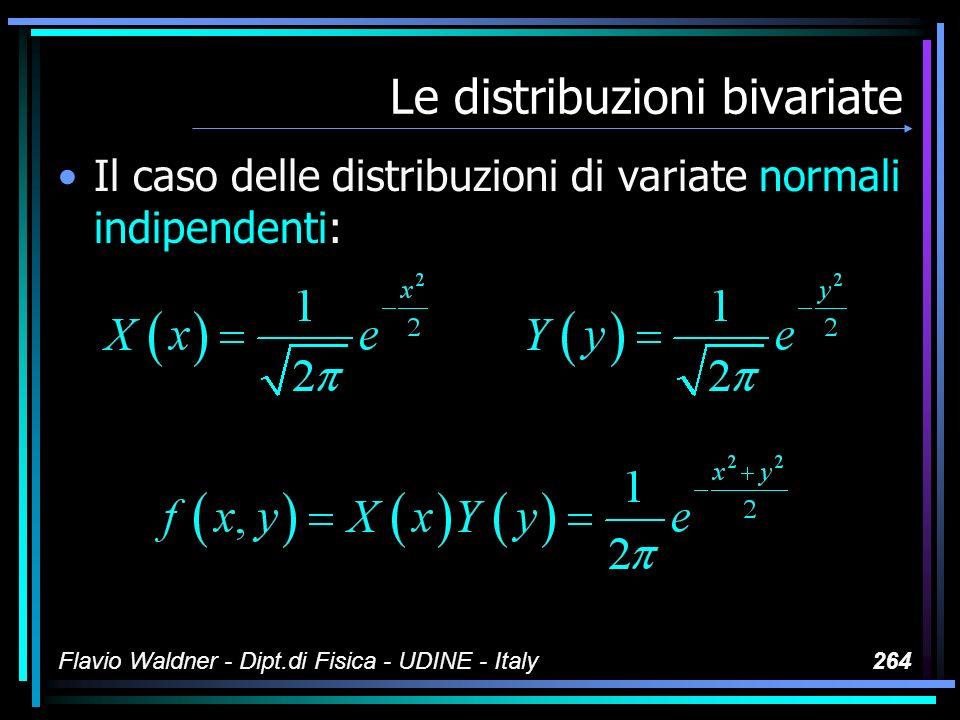 Flavio Waldner - Dipt.di Fisica - UDINE - Italy264 Le distribuzioni bivariate Il caso delle distribuzioni di variate normali indipendenti:
