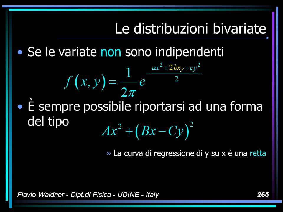 Flavio Waldner - Dipt.di Fisica - UDINE - Italy265 Le distribuzioni bivariate Se le variate non sono indipendenti È sempre possibile riportarsi ad una