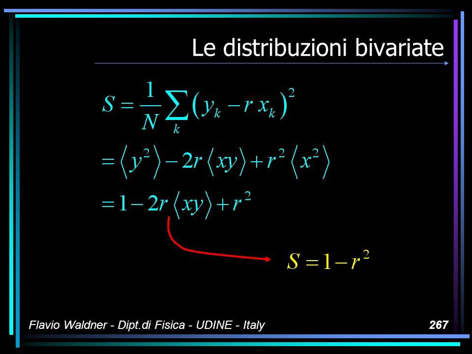 Flavio Waldner - Dipt.di Fisica - UDINE - Italy267 Le distribuzioni bivariate
