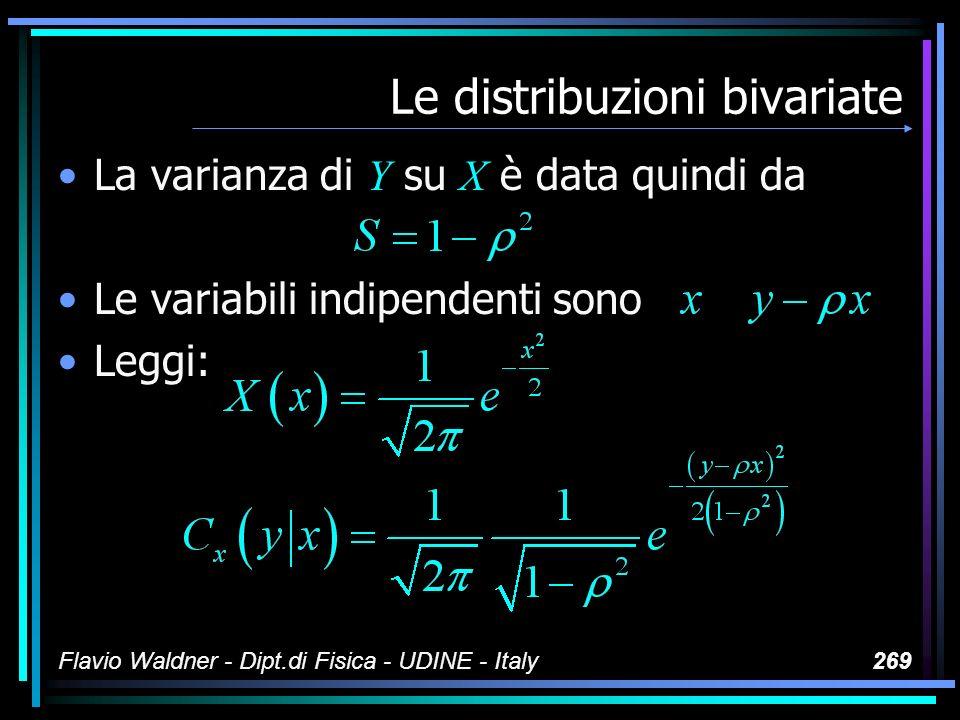 Flavio Waldner - Dipt.di Fisica - UDINE - Italy269 Le distribuzioni bivariate La varianza di Y su X è data quindi da Le variabili indipendenti sono Le