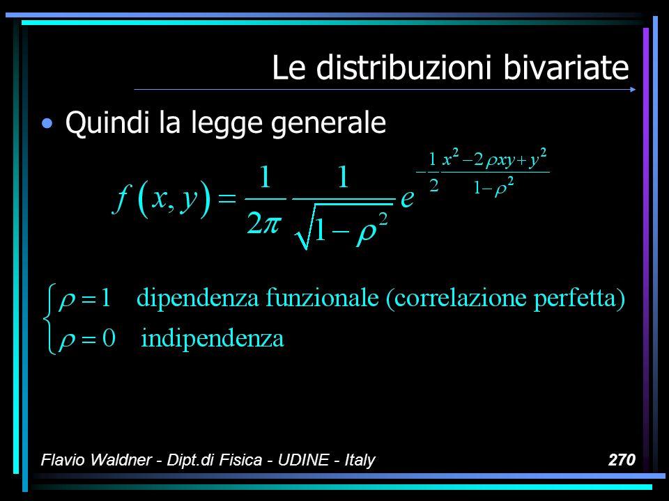 Flavio Waldner - Dipt.di Fisica - UDINE - Italy270 Le distribuzioni bivariate Quindi la legge generale
