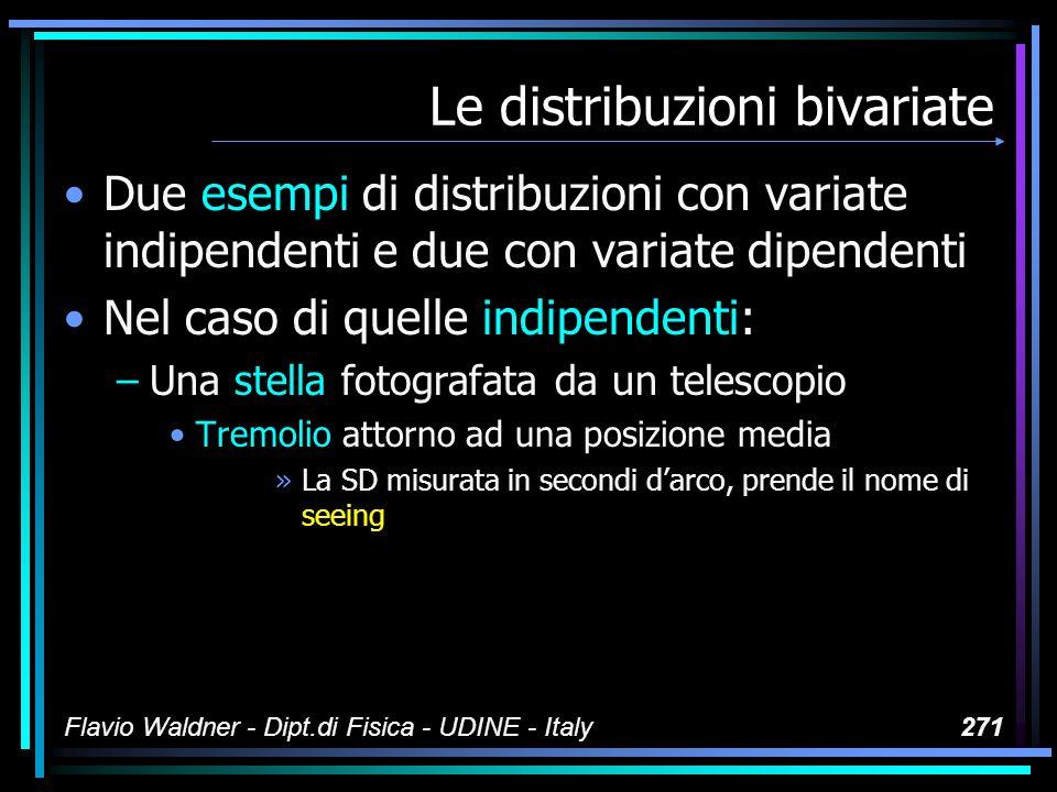 Flavio Waldner - Dipt.di Fisica - UDINE - Italy271 Le distribuzioni bivariate Due esempi di distribuzioni con variate indipendenti e due con variate d
