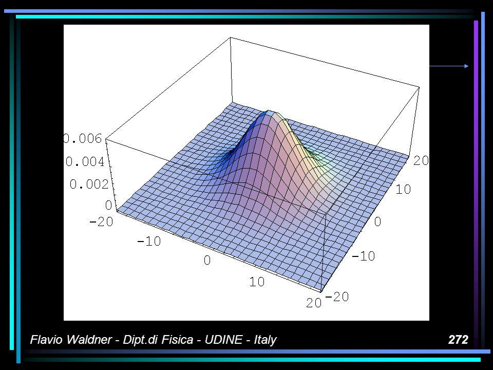 Flavio Waldner - Dipt.di Fisica - UDINE - Italy272