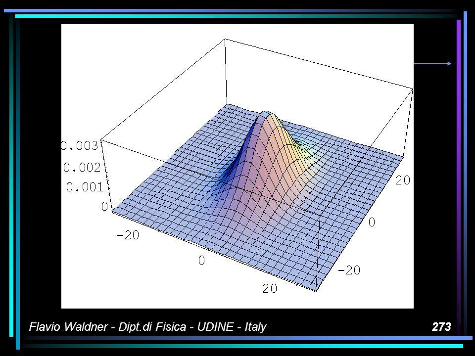 Flavio Waldner - Dipt.di Fisica - UDINE - Italy273