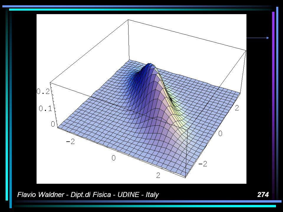Flavio Waldner - Dipt.di Fisica - UDINE - Italy274