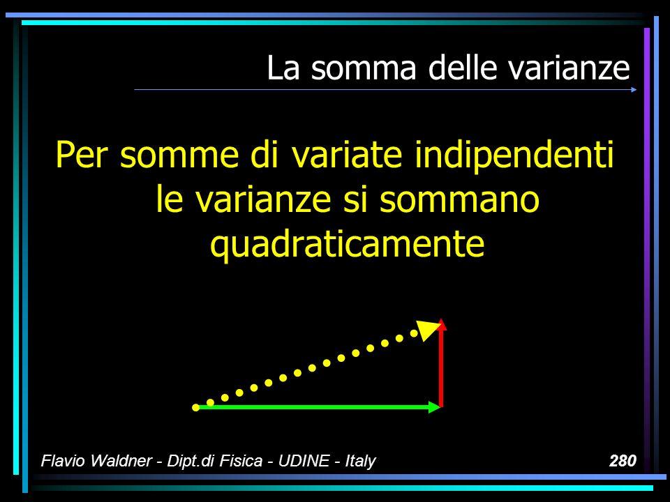 Flavio Waldner - Dipt.di Fisica - UDINE - Italy280 La somma delle varianze Per somme di variate indipendenti le varianze si sommano quadraticamente