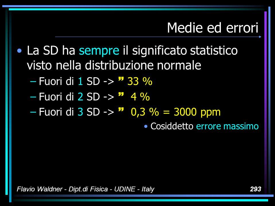 Flavio Waldner - Dipt.di Fisica - UDINE - Italy293 Medie ed errori La SD ha sempre il significato statistico visto nella distribuzione normale –Fuori