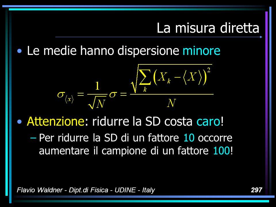 Flavio Waldner - Dipt.di Fisica - UDINE - Italy297 La misura diretta Le medie hanno dispersione minore Attenzione: ridurre la SD costa caro! –Per ridu