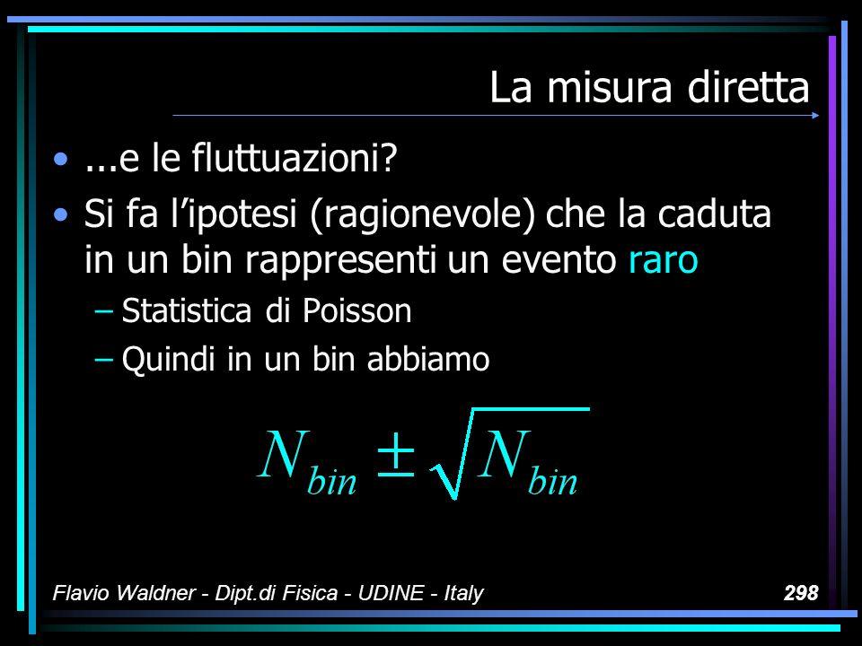 Flavio Waldner - Dipt.di Fisica - UDINE - Italy298 La misura diretta...e le fluttuazioni? Si fa lipotesi (ragionevole) che la caduta in un bin rappres