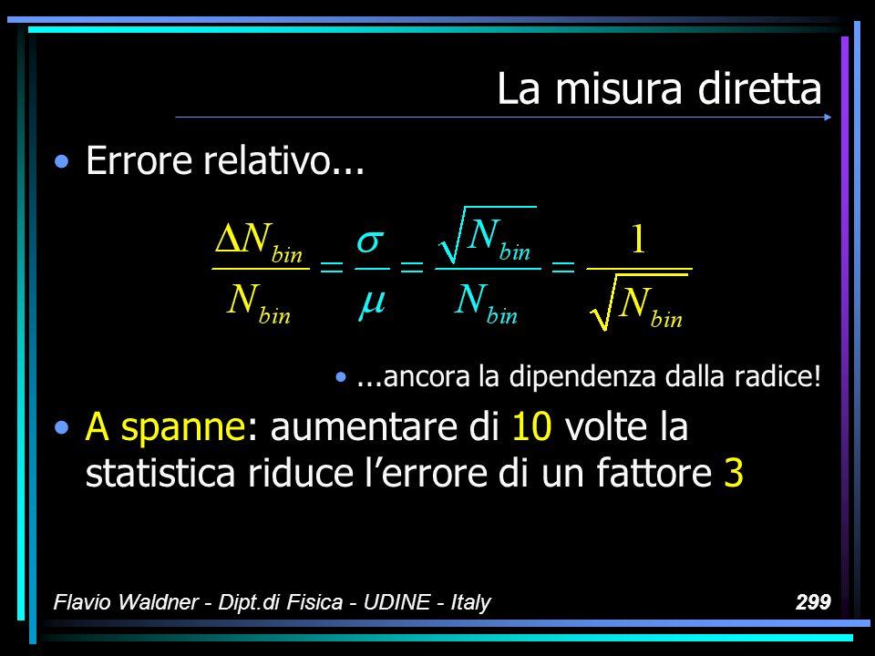 Flavio Waldner - Dipt.di Fisica - UDINE - Italy299 La misura diretta Errore relativo......ancora la dipendenza dalla radice! A spanne: aumentare di 10