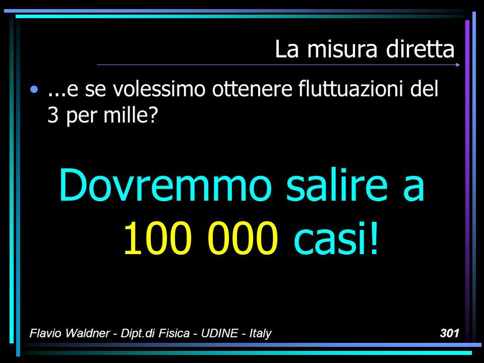 Flavio Waldner - Dipt.di Fisica - UDINE - Italy301 La misura diretta...e se volessimo ottenere fluttuazioni del 3 per mille? Dovremmo salire a 100 000