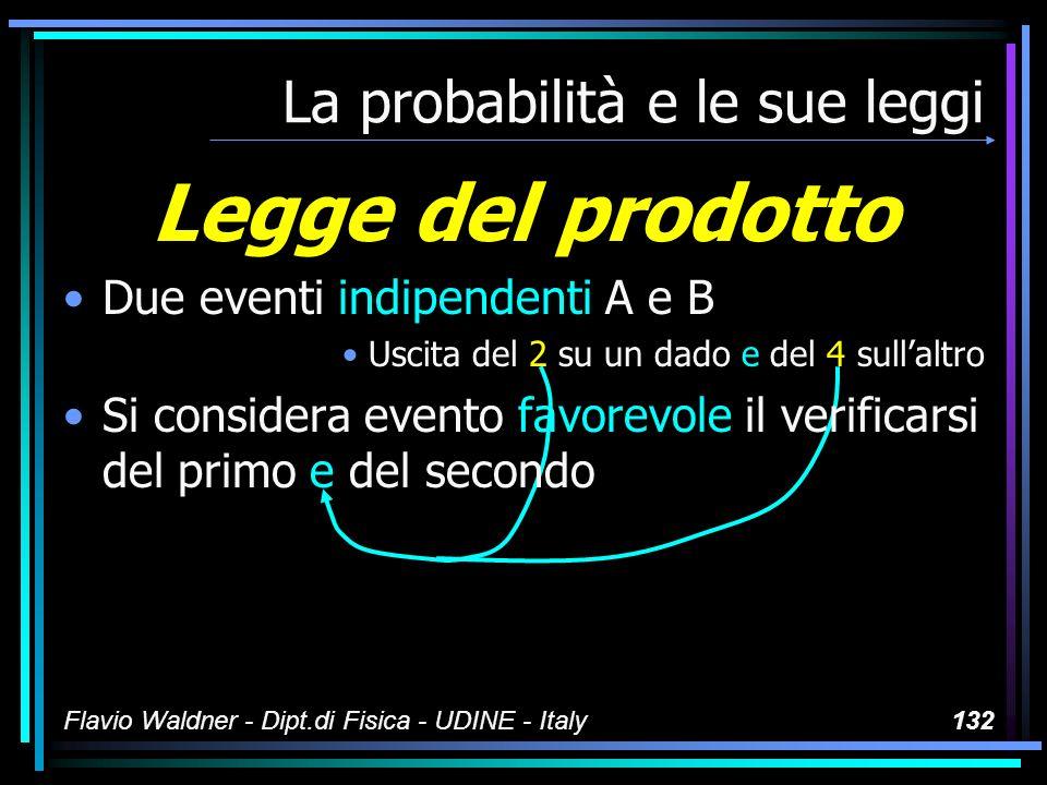 Flavio Waldner - Dipt.di Fisica - UDINE - Italy132 La probabilità e le sue leggi Legge del prodotto Due eventi indipendenti A e B Uscita del 2 su un d