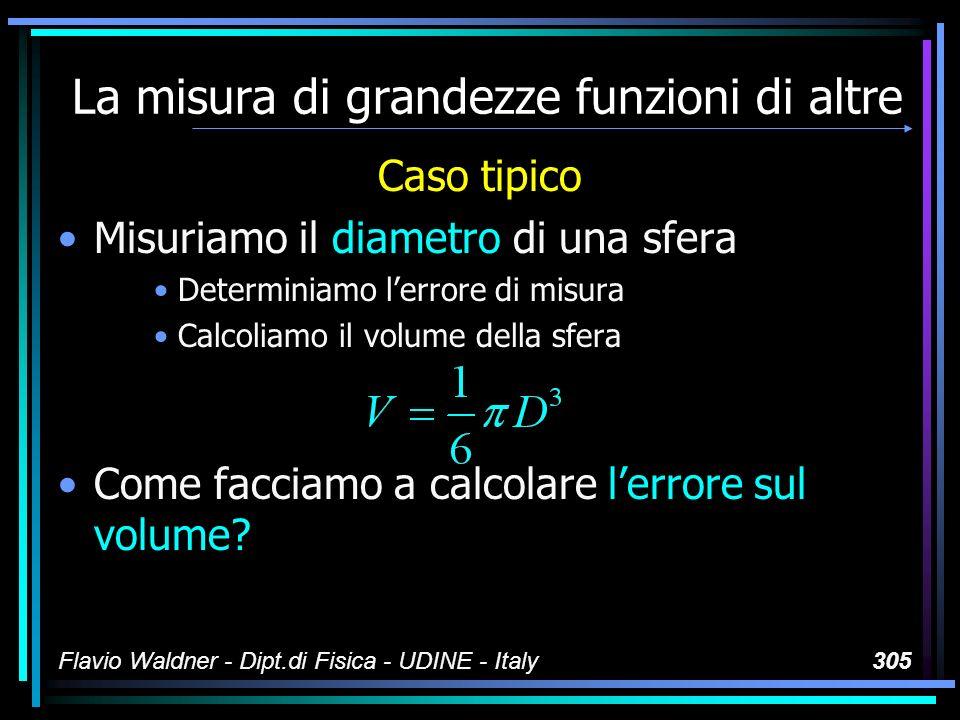 Flavio Waldner - Dipt.di Fisica - UDINE - Italy305 La misura di grandezze funzioni di altre Caso tipico Misuriamo il diametro di una sfera Determiniam
