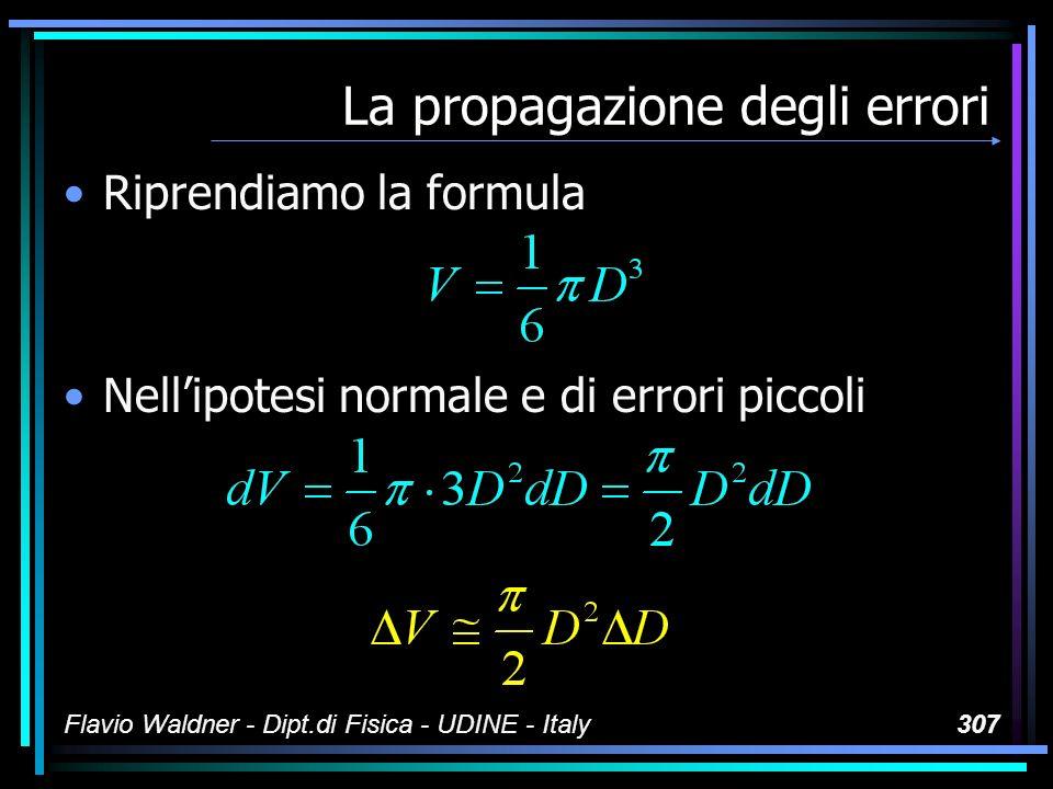 Flavio Waldner - Dipt.di Fisica - UDINE - Italy307 La propagazione degli errori Riprendiamo la formula Nellipotesi normale e di errori piccoli