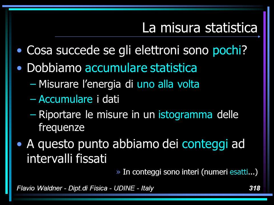 Flavio Waldner - Dipt.di Fisica - UDINE - Italy318 La misura statistica Cosa succede se gli elettroni sono pochi? Dobbiamo accumulare statistica –Misu