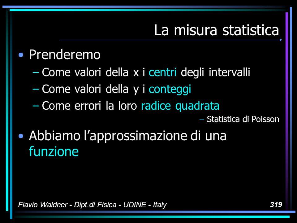 Flavio Waldner - Dipt.di Fisica - UDINE - Italy319 La misura statistica Prenderemo –Come valori della x i centri degli intervalli –Come valori della y