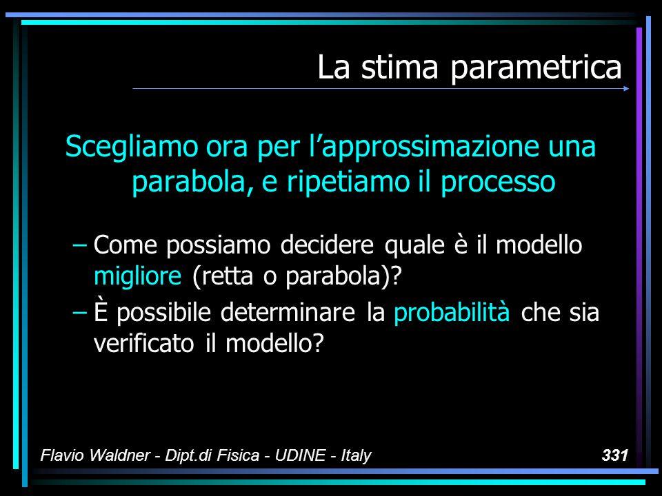Flavio Waldner - Dipt.di Fisica - UDINE - Italy331 La stima parametrica Scegliamo ora per lapprossimazione una parabola, e ripetiamo il processo –Come
