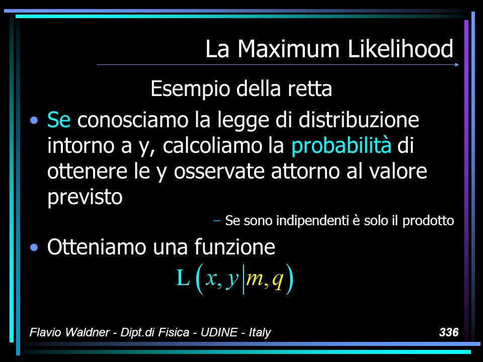 Flavio Waldner - Dipt.di Fisica - UDINE - Italy336 La Maximum Likelihood Esempio della retta Se conosciamo la legge di distribuzione intorno a y, calc
