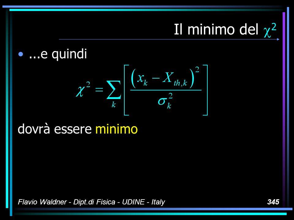 Flavio Waldner - Dipt.di Fisica - UDINE - Italy345 Il minimo del 2...e quindi dovrà essere minimo