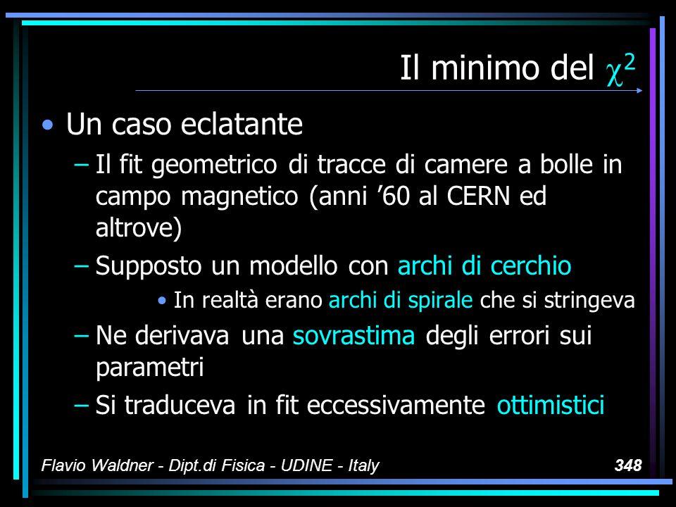 Flavio Waldner - Dipt.di Fisica - UDINE - Italy348 Il minimo del 2 Un caso eclatante –Il fit geometrico di tracce di camere a bolle in campo magnetico