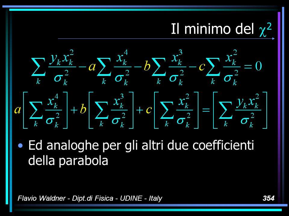 Flavio Waldner - Dipt.di Fisica - UDINE - Italy354 Il minimo del 2 Ed analoghe per gli altri due coefficienti della parabola