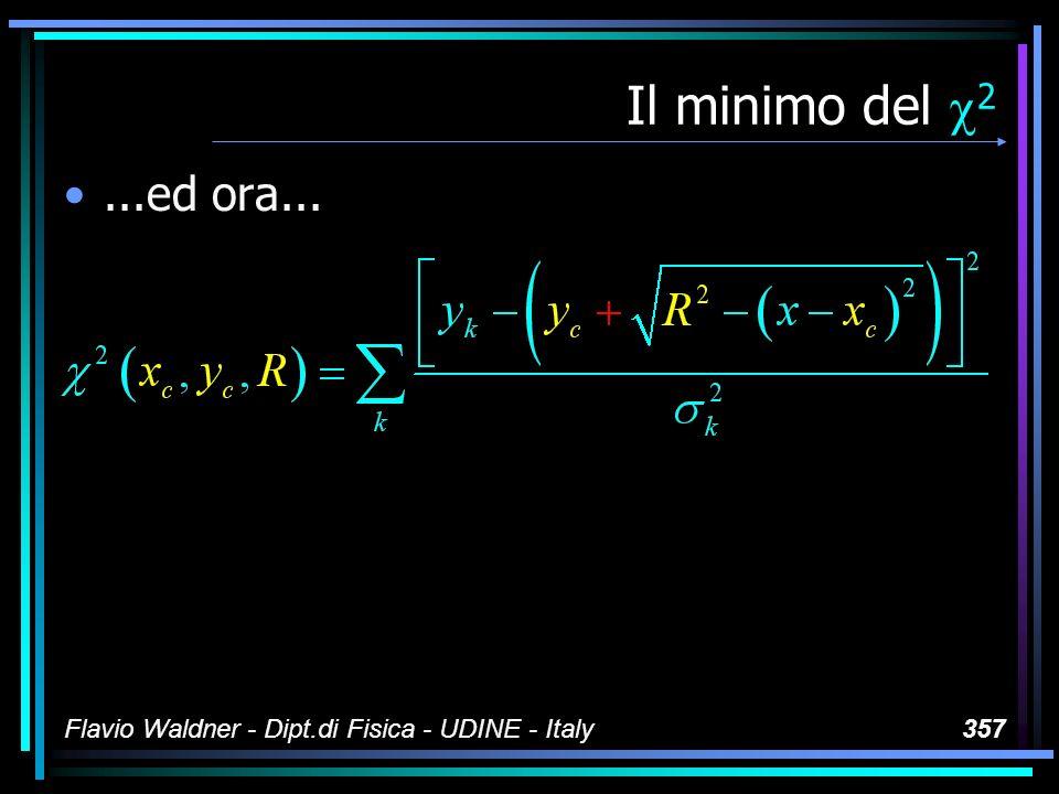 Flavio Waldner - Dipt.di Fisica - UDINE - Italy357 Il minimo del 2...ed ora...