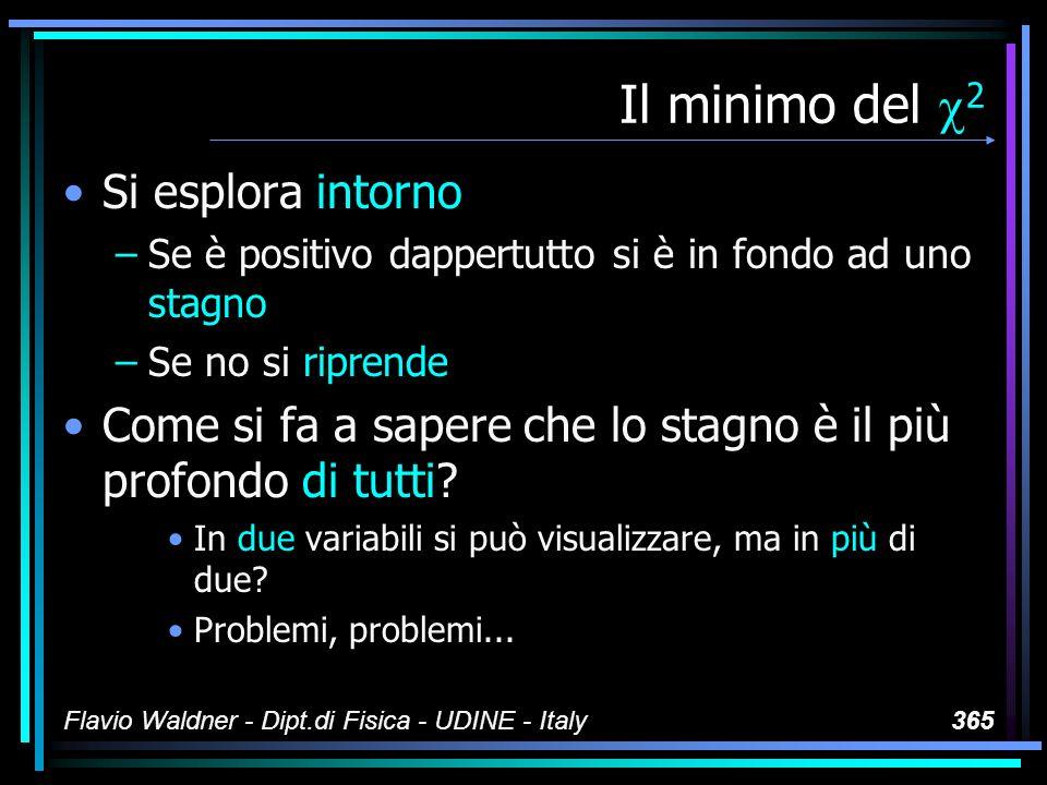 Flavio Waldner - Dipt.di Fisica - UDINE - Italy365 Il minimo del 2 Si esplora intorno –Se è positivo dappertutto si è in fondo ad uno stagno –Se no si