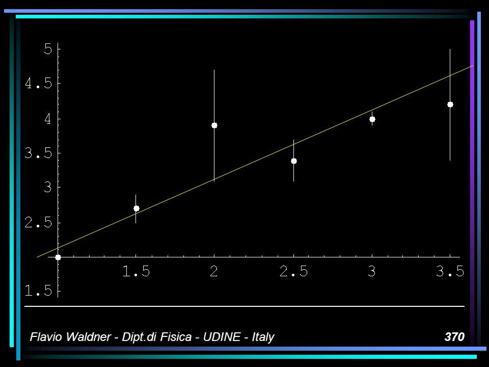 Flavio Waldner - Dipt.di Fisica - UDINE - Italy370