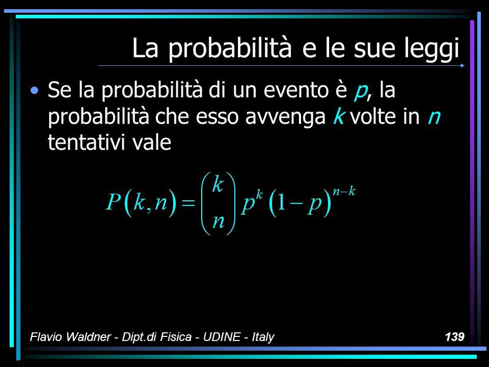 Flavio Waldner - Dipt.di Fisica - UDINE - Italy139 La probabilità e le sue leggi Se la probabilità di un evento è p, la probabilità che esso avvenga k