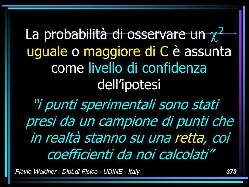 Flavio Waldner - Dipt.di Fisica - UDINE - Italy373 La probabilità di osservare un 2 uguale o maggiore di C è assunta come livello di confidenza dellip