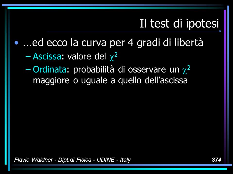 Flavio Waldner - Dipt.di Fisica - UDINE - Italy374 Il test di ipotesi...ed ecco la curva per 4 gradi di libertà –Ascissa: valore del 2 –Ordinata: prob