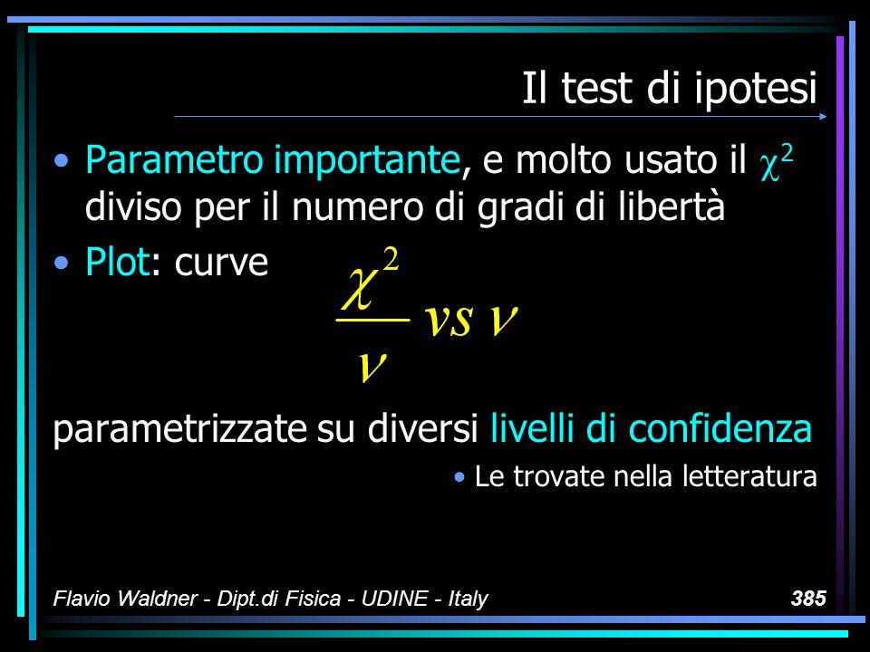 Flavio Waldner - Dipt.di Fisica - UDINE - Italy385 Il test di ipotesi Parametro importante, e molto usato il 2 diviso per il numero di gradi di libert