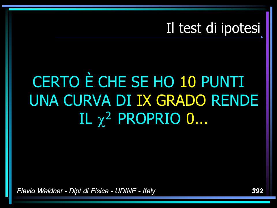 Flavio Waldner - Dipt.di Fisica - UDINE - Italy392 Il test di ipotesi CERTO È CHE SE HO 10 PUNTI UNA CURVA DI IX GRADO RENDE IL 2 PROPRIO 0...