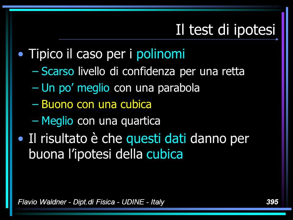 Flavio Waldner - Dipt.di Fisica - UDINE - Italy395 Il test di ipotesi Tipico il caso per i polinomi –Scarso livello di confidenza per una retta –Un po