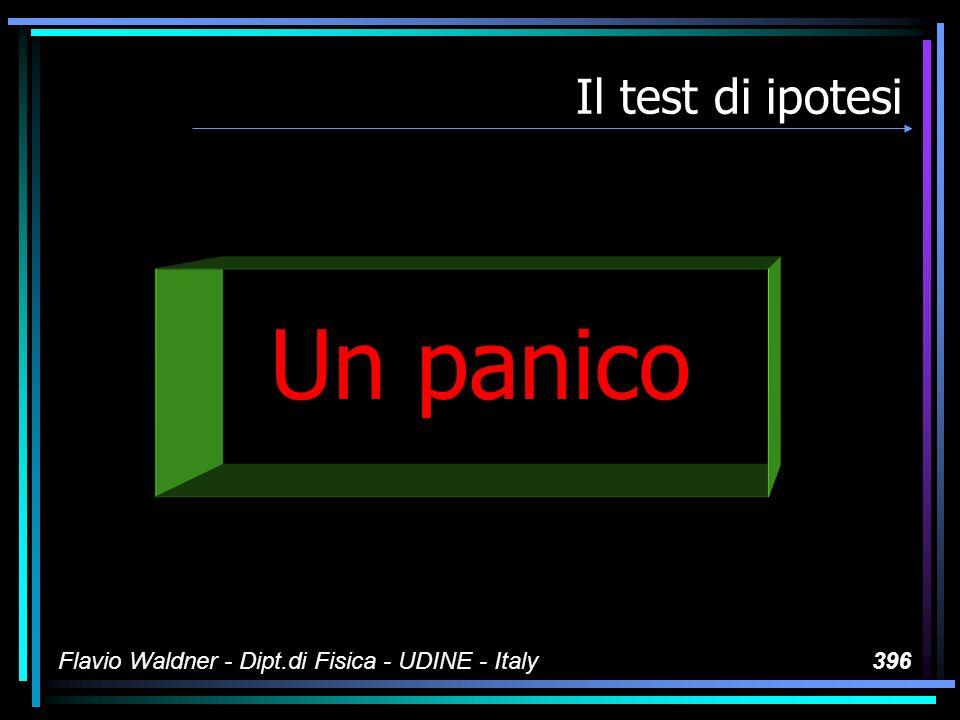 Flavio Waldner - Dipt.di Fisica - UDINE - Italy396 Il test di ipotesi Un panico