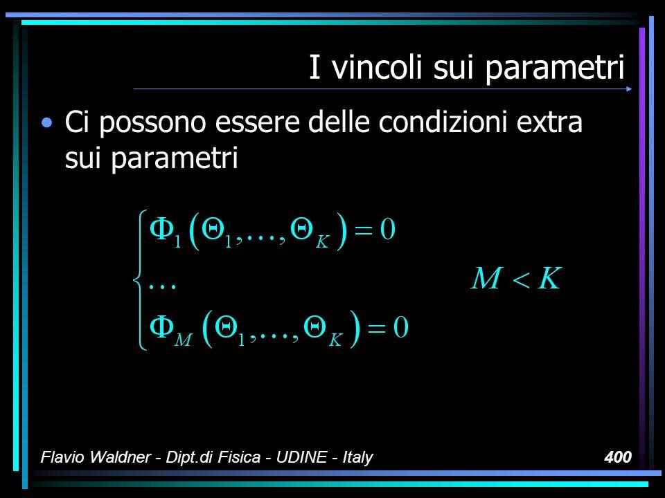 Flavio Waldner - Dipt.di Fisica - UDINE - Italy400 I vincoli sui parametri Ci possono essere delle condizioni extra sui parametri